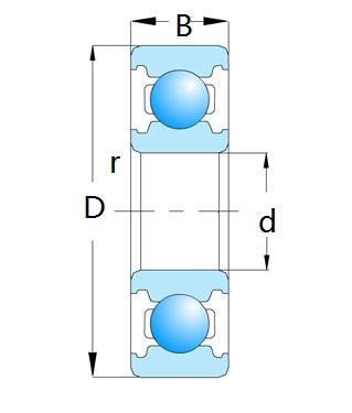 Double Row Series
