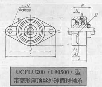 UCFLU Series